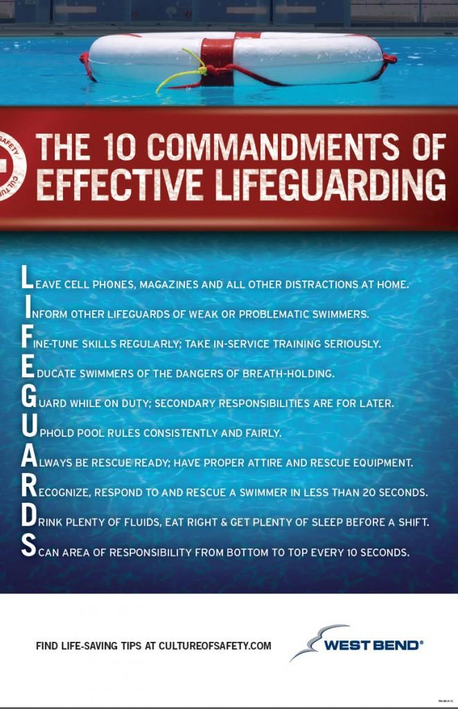 10 Commandments for Lifeguarding Poster